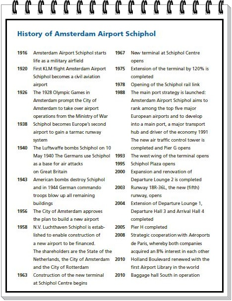 History of Amsterdam Airport Shcipol1
