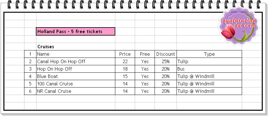 Discounts and Free Tickets with Holland Pass 2