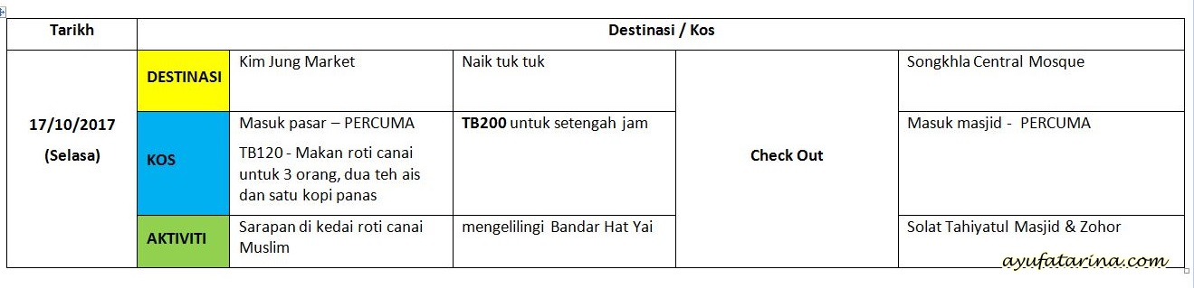 Hatyai Free and Easy Itinerary Day 2